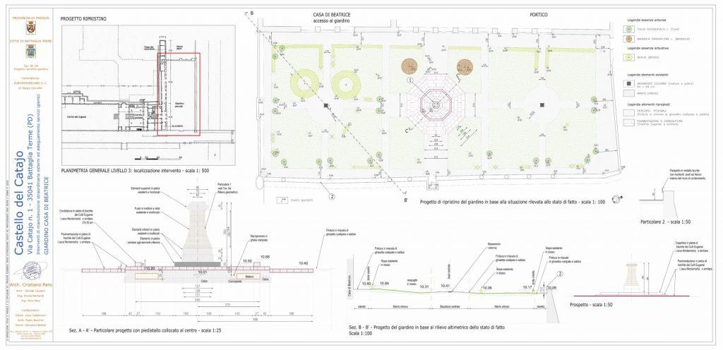 Progetto restauro giardino di Beatrice